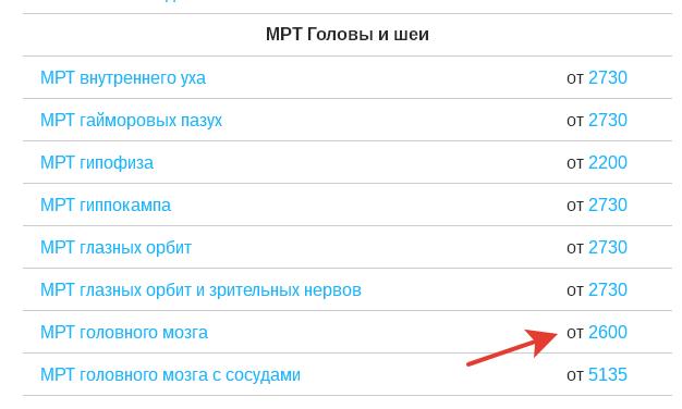 Цена на МРТ головного мозга в СПб